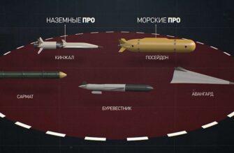 Пентагон предложил включить в ДСНВ «всё новое оружие России»