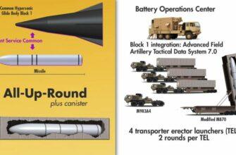 Каким оружием США собрались сбивать российские «Кинжалы» и «Авангарды»