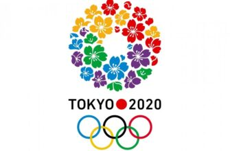 Появилась позиция МОК по санкциям против российского спорта