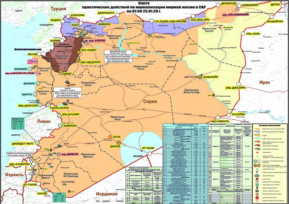Про блокировку американцами наших военных конвоев в Сирии