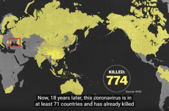 Крым и украинский коронавирус головного мозга