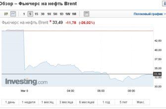 ОПЕК и Россия начали нефтяную войну