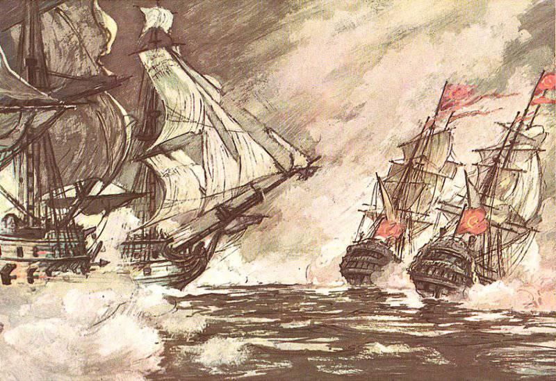Поражение турецкого флота в Керченском сражении